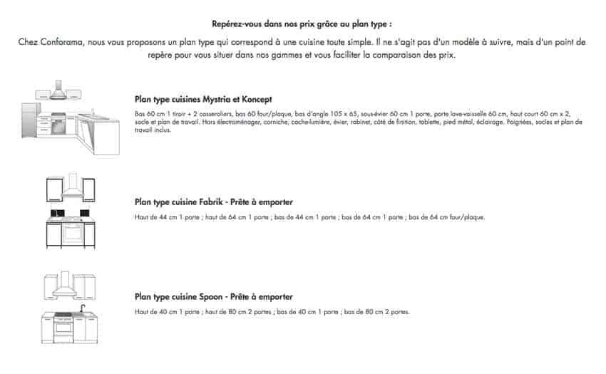 plan type prix cuisine Conforama